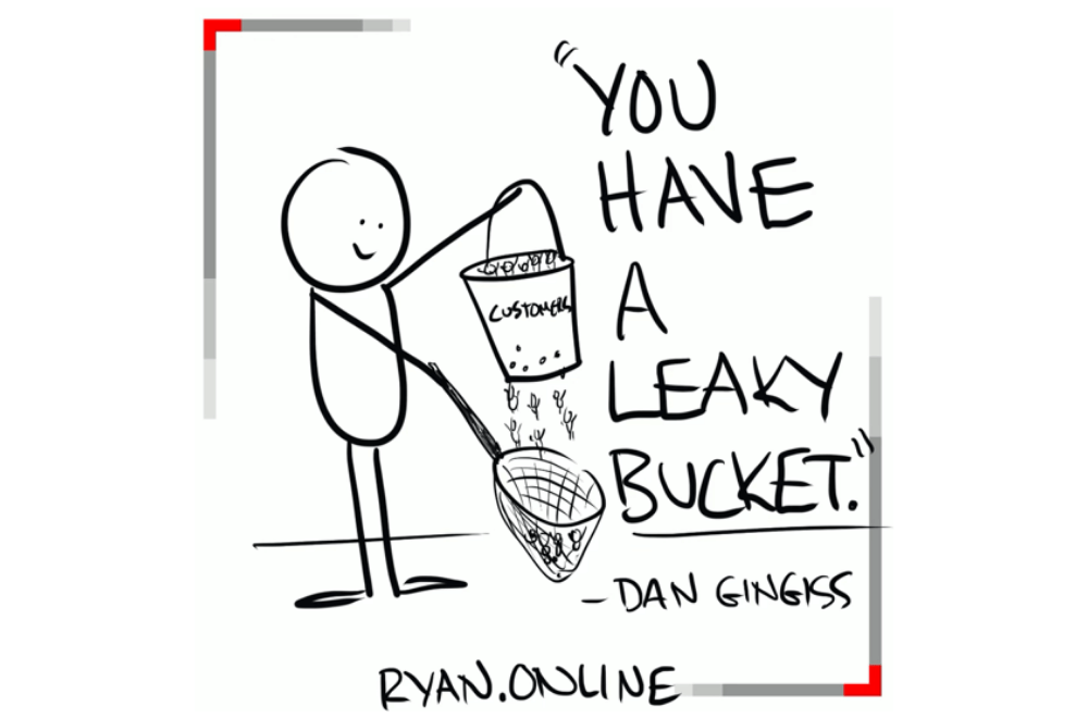 leaky bucket blog