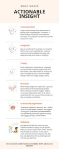 Actionable insights infographic