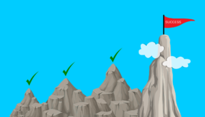 """series of growing mountains with """"Success"""" at the top of the highest peak"""